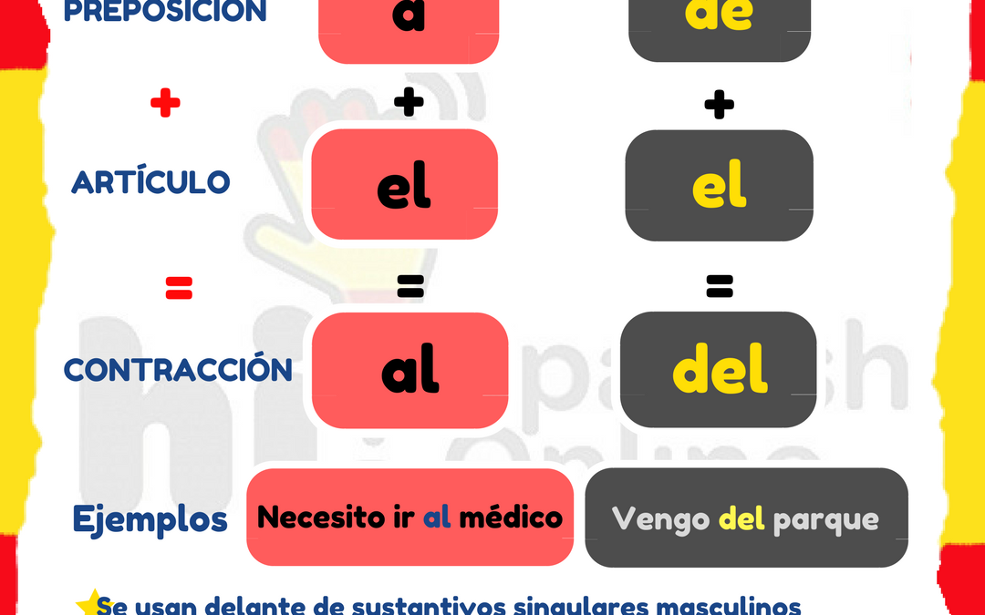Online Spanish Lessons: contraction