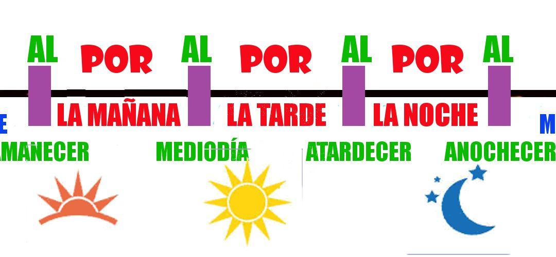 Preposiciones en español para hablar de las partes del día